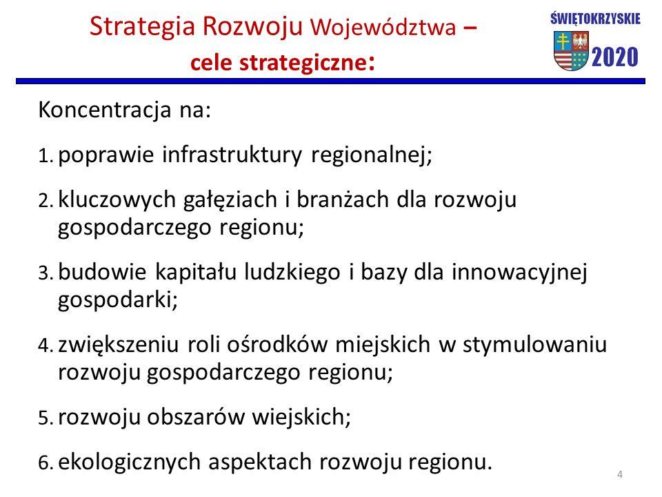 Koncentracja na: 1. poprawie infrastruktury regionalnej; 2.