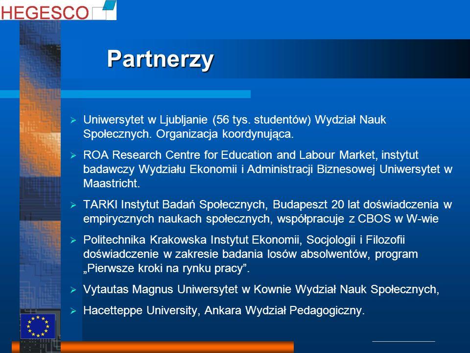 Partnerzy  Uniwersytet w Ljubljanie (56 tys. studentów) Wydział Nauk Społecznych. Organizacja koordynująca.  ROA Research Centre for Education and L