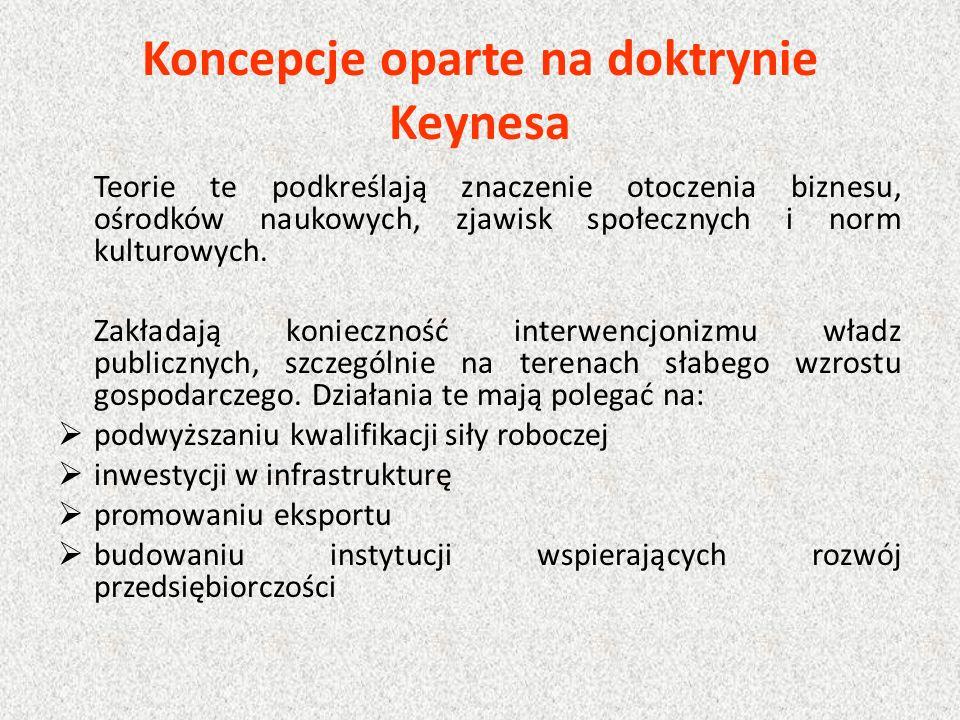 Koncepcje oparte na doktrynie Keynesa Teorie te podkreślają znaczenie otoczenia biznesu, ośrodków naukowych, zjawisk społecznych i norm kulturowych. Z