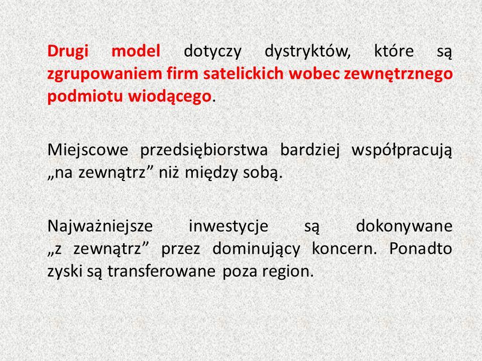 Drugi model dotyczy dystryktów, które są zgrupowaniem firm satelickich wobec zewnętrznego podmiotu wiodącego. Miejscowe przedsiębiorstwa bardziej wspó