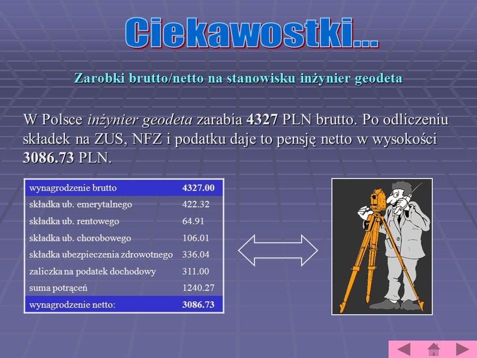 Zarobki brutto/netto na stanowisku inżynier geodeta W Polsce inżynier geodeta zarabia 4327 PLN brutto.