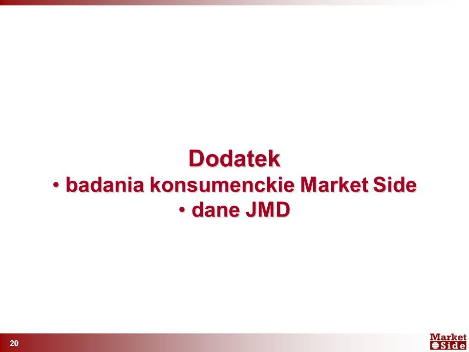 20 Dodatek badania konsumenckie Market Side badania konsumenckie Market Side dane JMD dane JMD