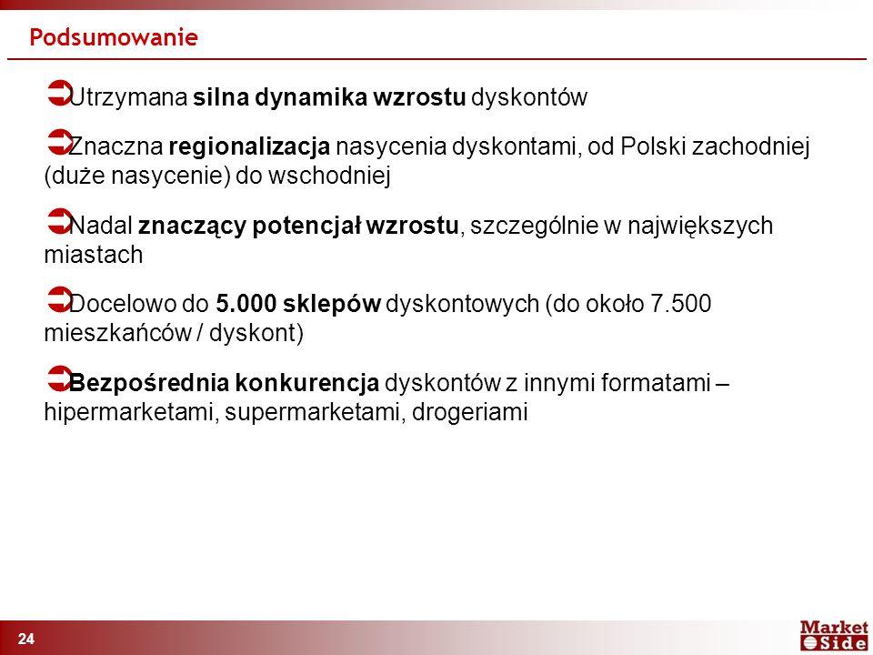24 Podsumowanie  Utrzymana silna dynamika wzrostu dyskontów  Znaczna regionalizacja nasycenia dyskontami, od Polski zachodniej (duże nasycenie) do wschodniej  Nadal znaczący potencjał wzrostu, szczególnie w największych miastach  Docelowo do 5.000 sklepów dyskontowych (do około 7.500 mieszkańców / dyskont)  Bezpośrednia konkurencja dyskontów z innymi formatami – hipermarketami, supermarketami, drogeriami