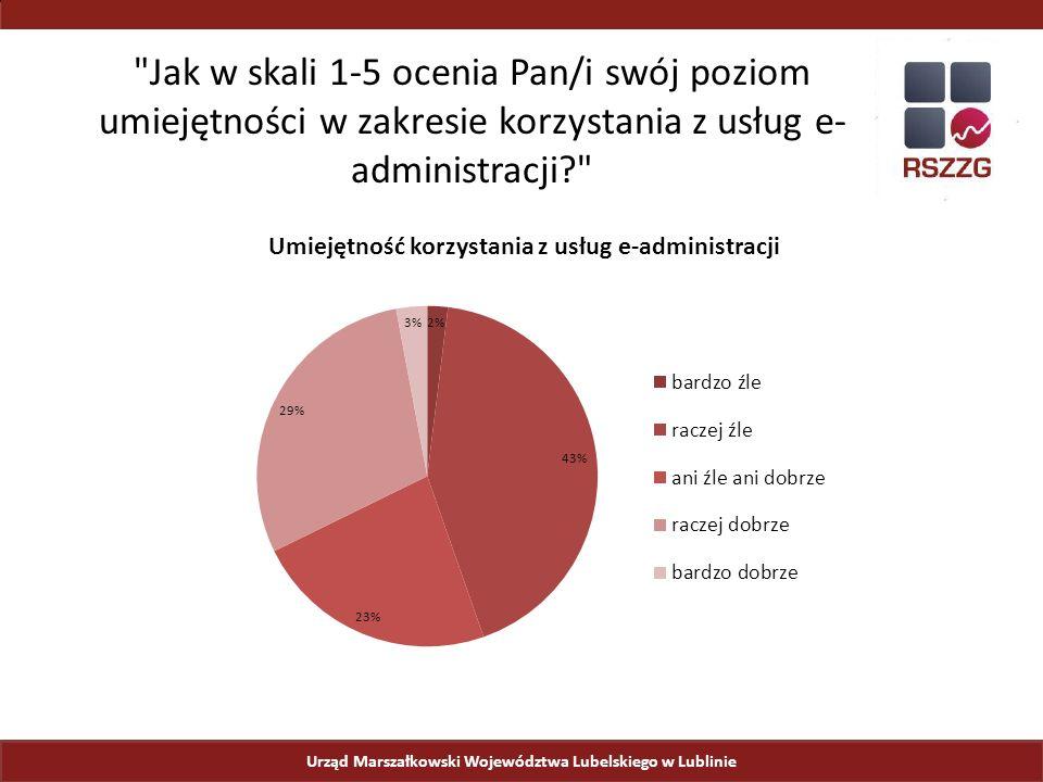 Urząd Marszałkowski Województwa Lubelskiego w Lublinie Jak w skali 1-5 ocenia Pan/i swój poziom umiejętności w zakresie korzystania z usług e- administracji