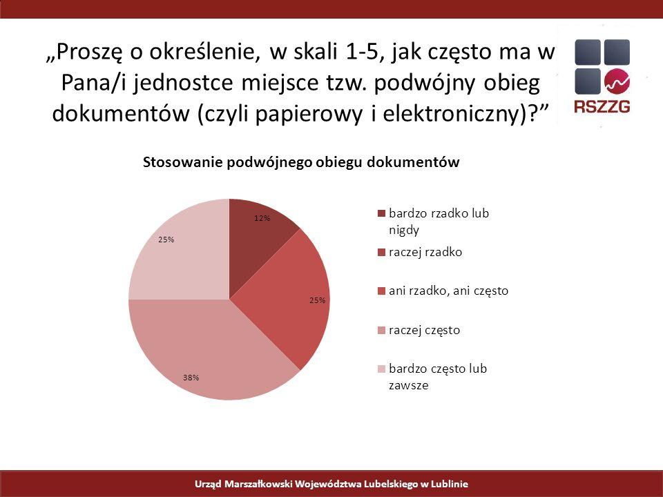 """Urząd Marszałkowski Województwa Lubelskiego w Lublinie """"Proszę o określenie, w skali 1-5, jak często ma w Pana/i jednostce miejsce tzw."""