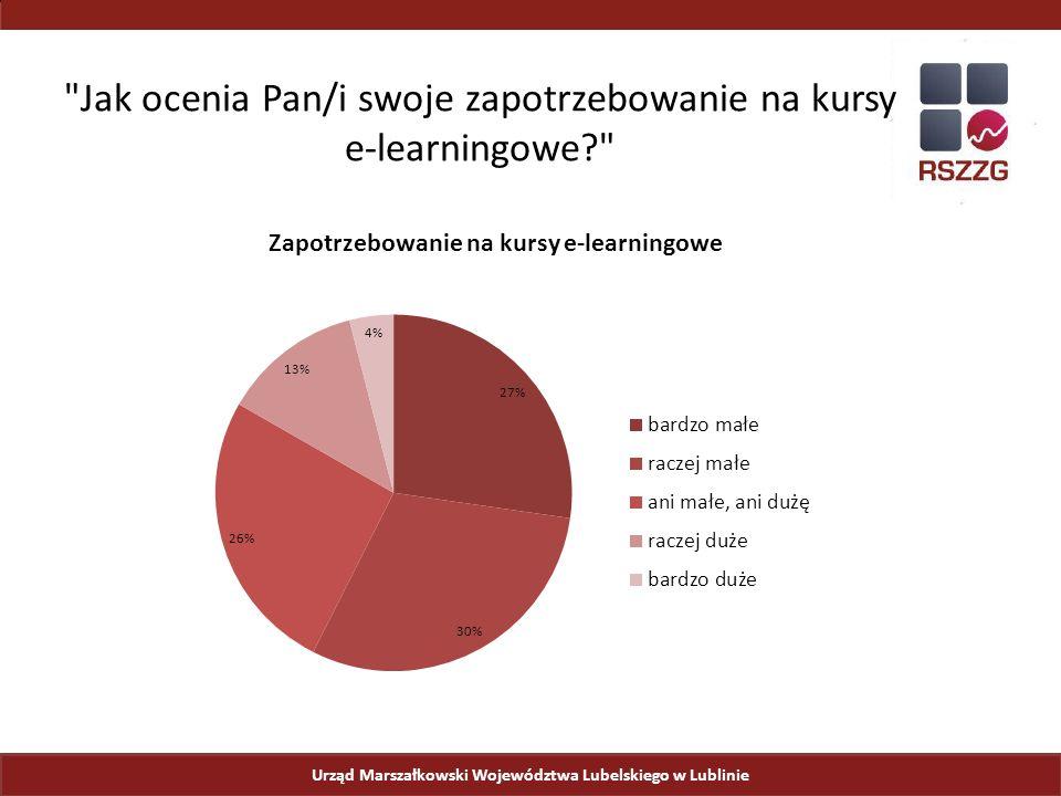 Urząd Marszałkowski Województwa Lubelskiego w Lublinie Jak ocenia Pan/i swoje zapotrzebowanie na kursy e-learningowe
