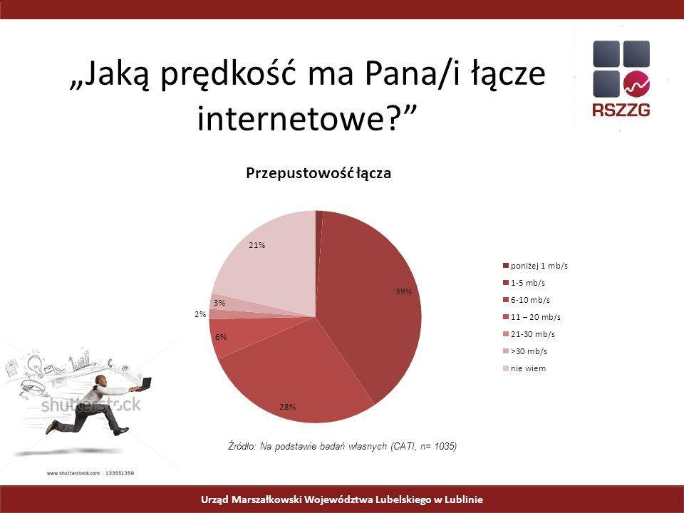 """Urząd Marszałkowski Województwa Lubelskiego w Lublinie """"Jaką prędkość ma Pana/i łącze internetowe Źródło: Na podstawie badań własnych (CATI, n= 1035)"""
