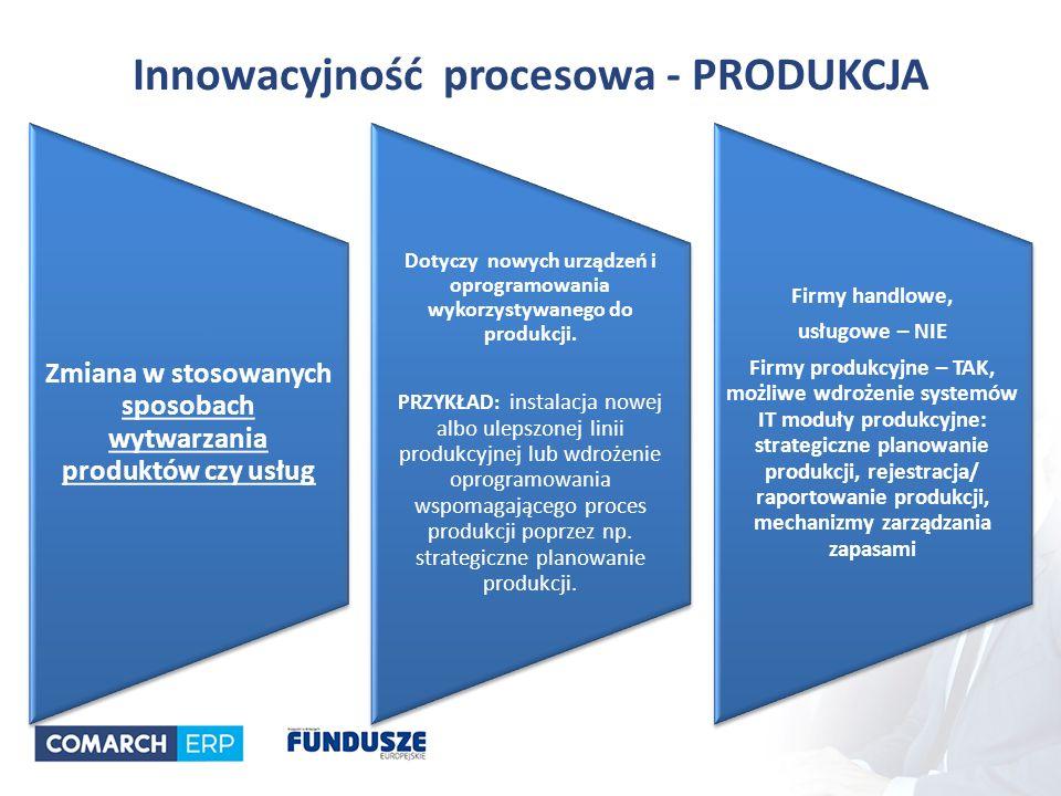 Innowacyjność procesowa - PRODUKCJA Zmiana w stosowanych sposobach wytwarzania produktów czy usług Dotyczy nowych urządzeń i oprogramowania wykorzystywanego do produkcji.