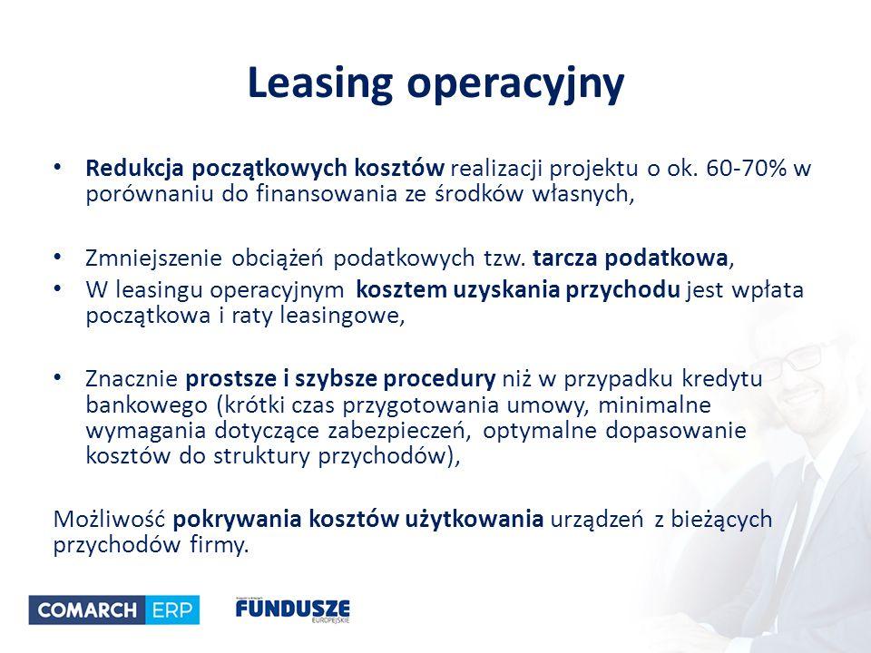 Leasing operacyjny Redukcja początkowych kosztów realizacji projektu o ok.