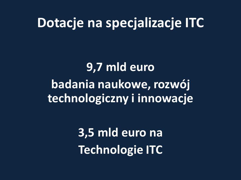 Dotacje na specjalizacje ITC 9,7 mld euro badania naukowe, rozwój technologiczny i innowacje 3,5 mld euro na Technologie ITC