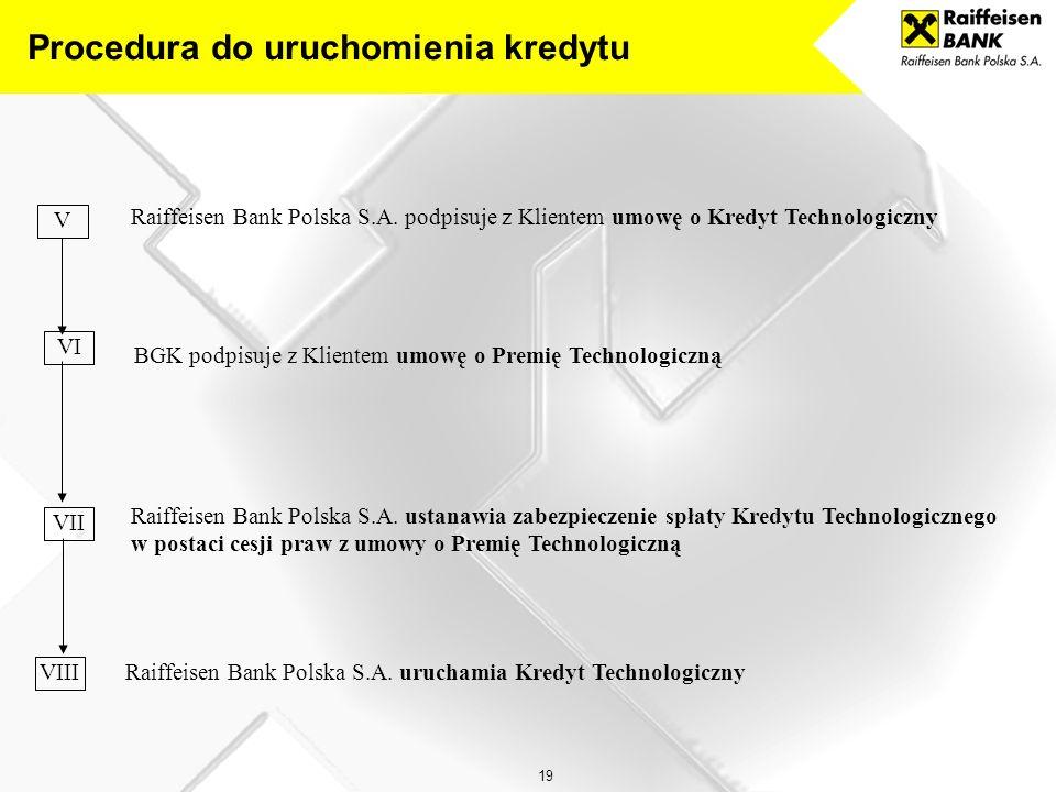 19 Raiffeisen Bank Polska S.A.