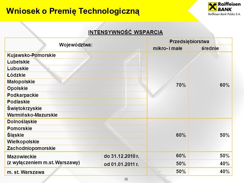 36 INTENSYWNOŚĆ WSPARCIA Województwa: Przedsiębiorstwa mikro- i małeśrednie Kujawsko-Pomorskie 70%60% Lubelskie Lubuskie Łódzkie Małopolskie Opolskie Podkarpackie Podlaskie Świętokrzyskie Warmińsko-Mazurskie Dolnośląskie 60%50% Pomorskie Śląskie Wielkopolskie Zachodniopomorskie Mazowieckie (z wyłączeniem m.st.