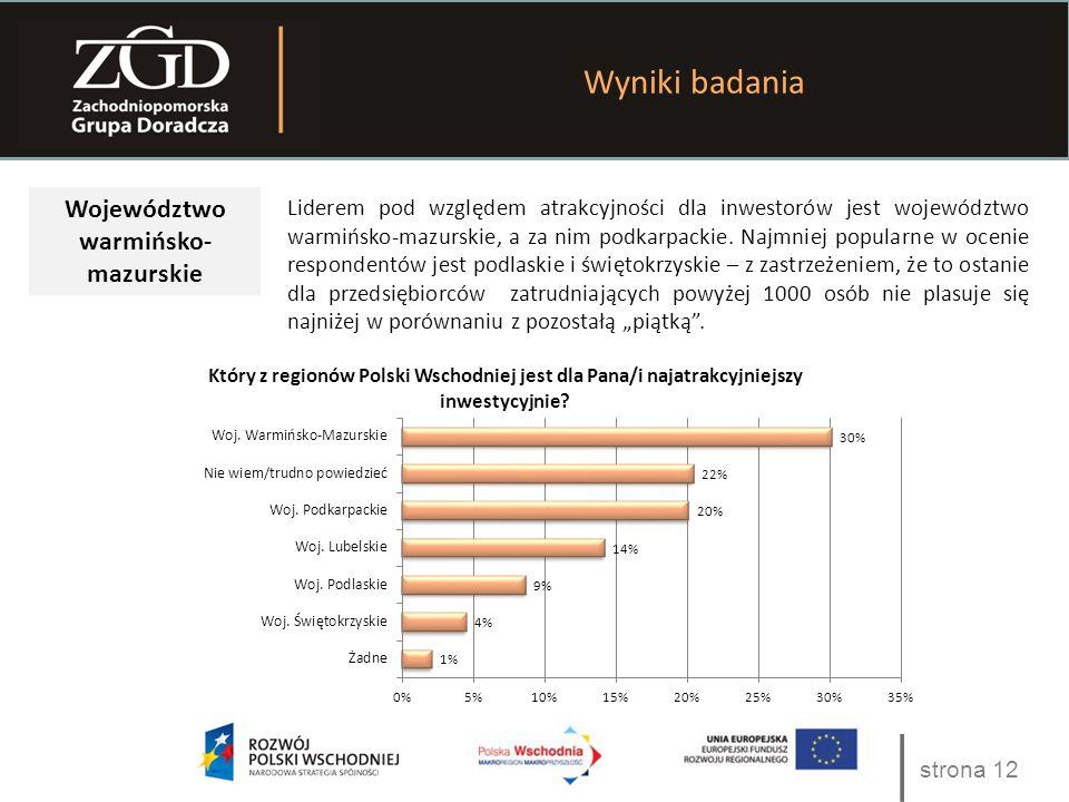 strona 12 Wyniki badania Województwo warmińsko- mazurskie Liderem pod względem atrakcyjności dla inwestorów jest województwo warmińsko-mazurskie, a za nim podkarpackie.