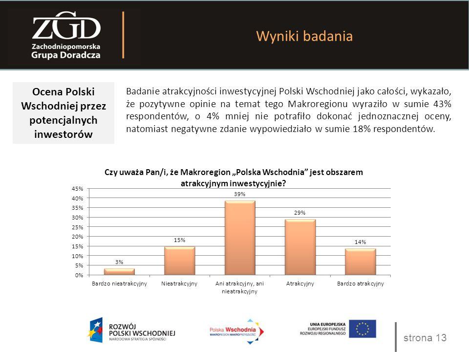 strona 13 Wyniki badania Ocena Polski Wschodniej przez potencjalnych inwestorów Badanie atrakcyjności inwestycyjnej Polski Wschodniej jako całości, wykazało, że pozytywne opinie na temat tego Makroregionu wyraziło w sumie 43% respondentów, o 4% mniej nie potrafiło dokonać jednoznacznej oceny, natomiast negatywne zdanie wypowiedziało w sumie 18% respondentów.