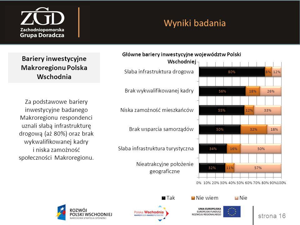 strona 16 Wyniki badania Bariery inwestycyjne Makroregionu Polska Wschodnia Za podstawowe bariery inwestycyjne badanego Makroregionu respondenci uznali słabą infrastrukturę drogową (aż 80%) oraz brak wykwalifikowanej kadry i niska zamożność społeczności Makroregionu.