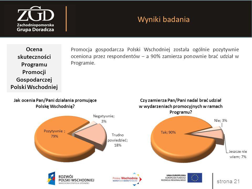 strona 21 Wyniki badania Ocena skuteczności Programu Promocji Gospodarczej Polski Wschodniej Promocja gospodarcza Polski Wschodniej została ogólnie pozytywnie oceniona przez respondentów – a 90% zamierza ponownie brać udział w Programie.