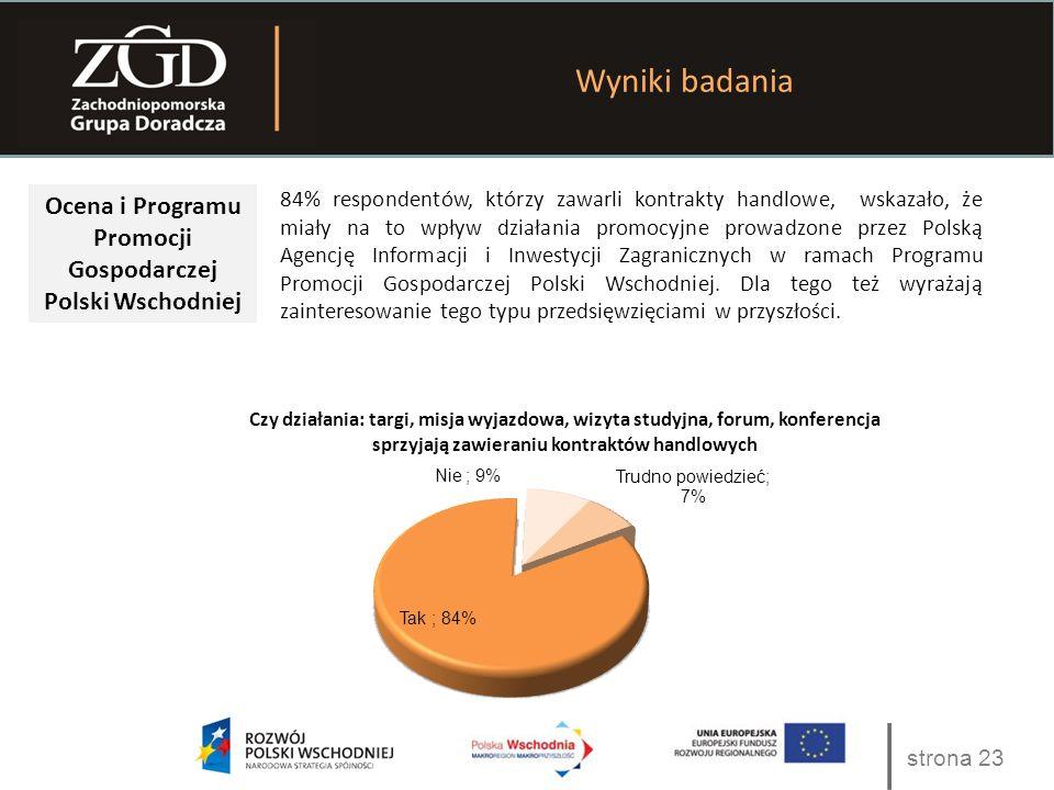 strona 23 Wyniki badania Ocena i Programu Promocji Gospodarczej Polski Wschodniej 84% respondentów, którzy zawarli kontrakty handlowe, wskazało, że miały na to wpływ działania promocyjne prowadzone przez Polską Agencję Informacji i Inwestycji Zagranicznych w ramach Programu Promocji Gospodarczej Polski Wschodniej.