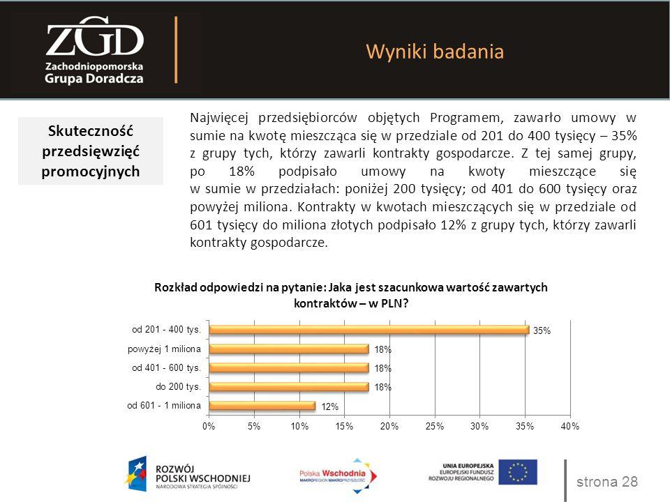 strona 28 Wyniki badania Skuteczność przedsięwzięć promocyjnych Najwięcej przedsiębiorców objętych Programem, zawarło umowy w sumie na kwotę mieszcząca się w przedziale od 201 do 400 tysięcy – 35% z grupy tych, którzy zawarli kontrakty gospodarcze.