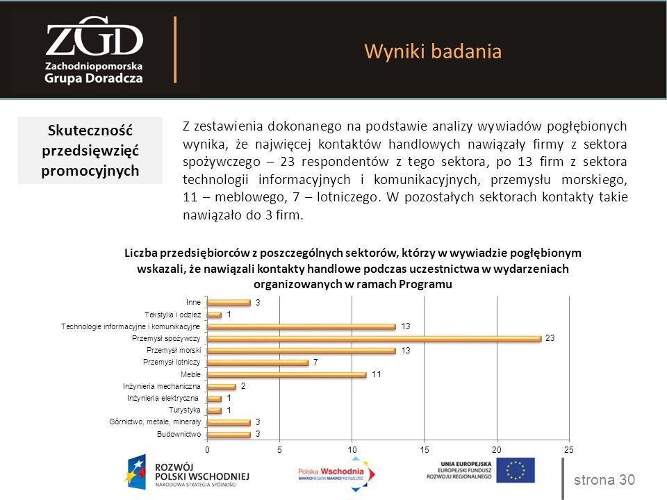strona 30 Wyniki badania Skuteczność przedsięwzięć promocyjnych Z zestawienia dokonanego na podstawie analizy wywiadów pogłębionych wynika, że najwięc