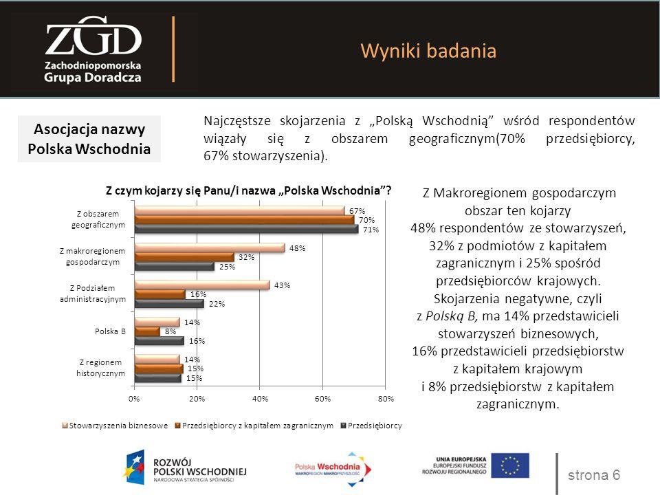 """strona 6 Wyniki badania Asocjacja nazwy Polska Wschodnia Najczęstsze skojarzenia z """"Polską Wschodnią wśród respondentów wiązały się z obszarem geograficznym(70% przedsiębiorcy, 67% stowarzyszenia)."""
