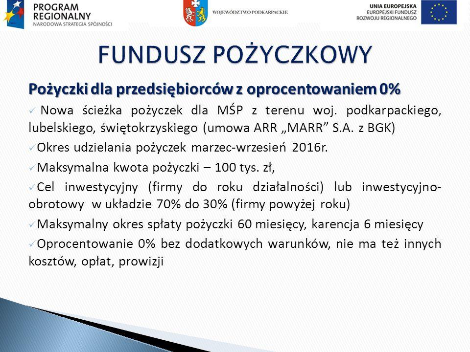 Pożyczki dla przedsiębiorców z oprocentowaniem 0% Nowa ścieżka pożyczek dla MŚP z terenu woj.