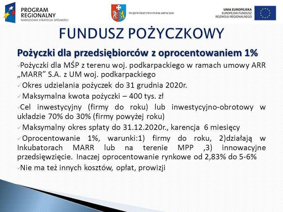 Pożyczki dla przedsiębiorców z oprocentowaniem 1% Pożyczki dla MŚP z terenu woj.