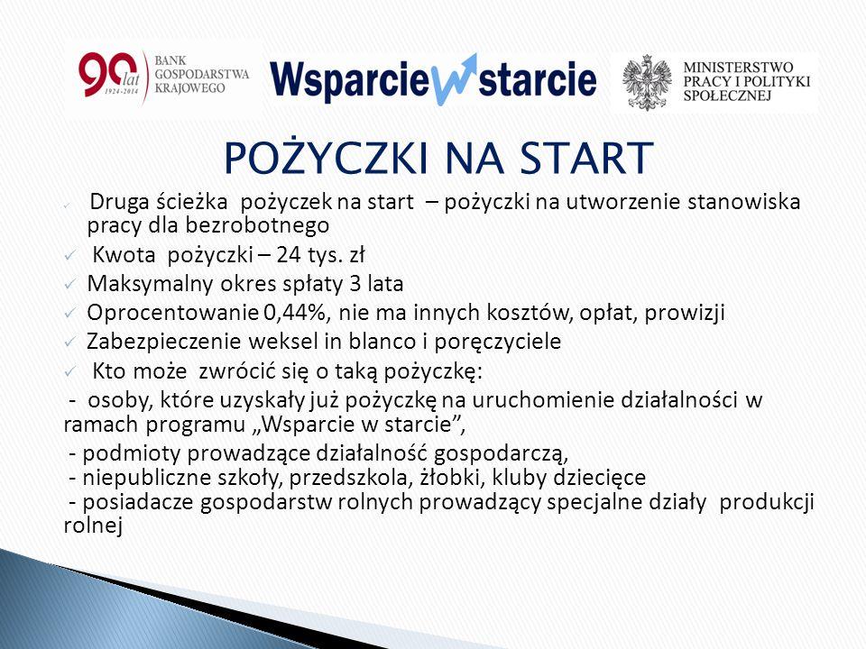 POŻYCZKI NA START Druga ścieżka pożyczek na start – pożyczki na utworzenie stanowiska pracy dla bezrobotnego Kwota pożyczki – 24 tys.