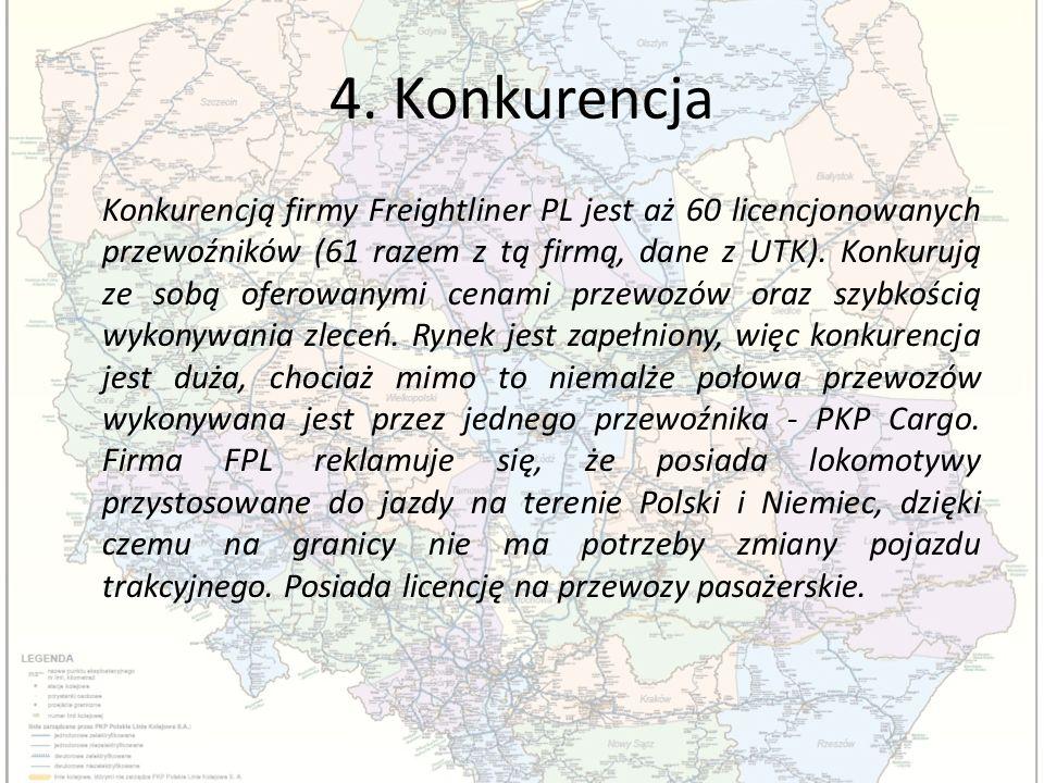 4. Konkurencja Konkurencją firmy Freightliner PL jest aż 60 licencjonowanych przewoźników (61 razem z tą firmą, dane z UTK). Konkurują ze sobą oferowa