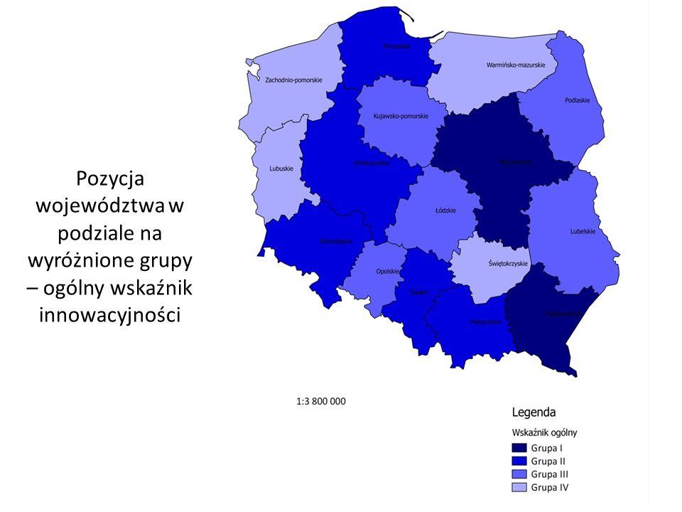 Pozycja województwa w podziale na wyróżnione grupy – ogólny wskaźnik innowacyjności
