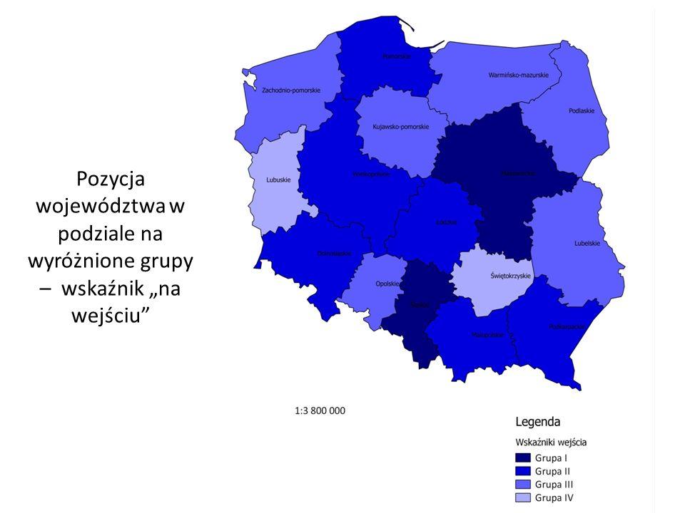 """Pozycja województwa w podziale na wyróżnione grupy – wskaźnik """"na wejściu"""