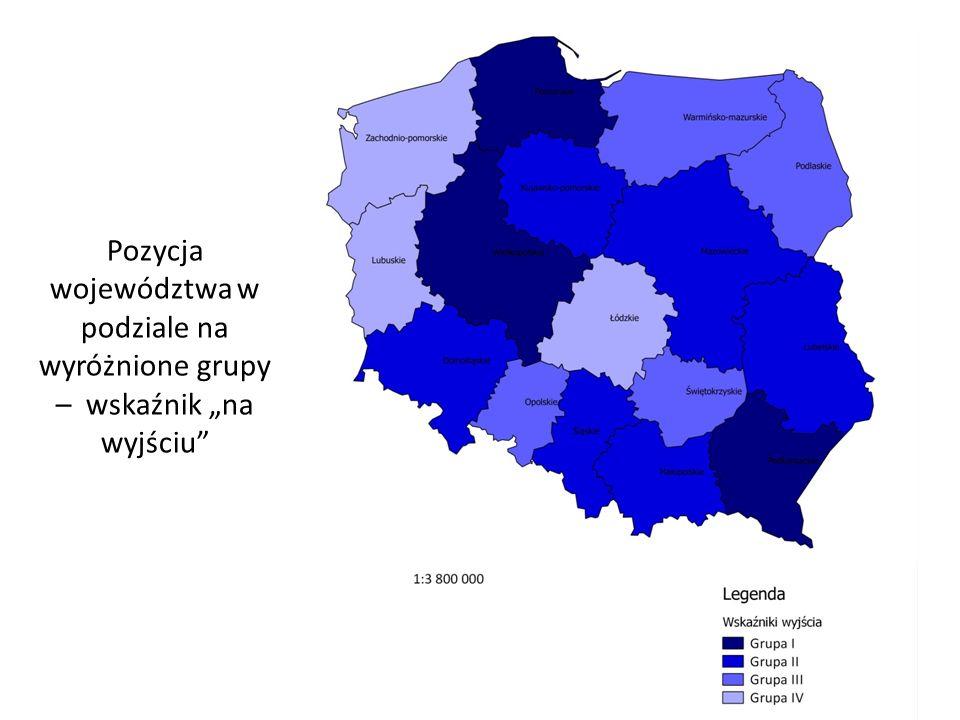 """Pozycja województwa w podziale na wyróżnione grupy – wskaźnik """"na wyjściu"""