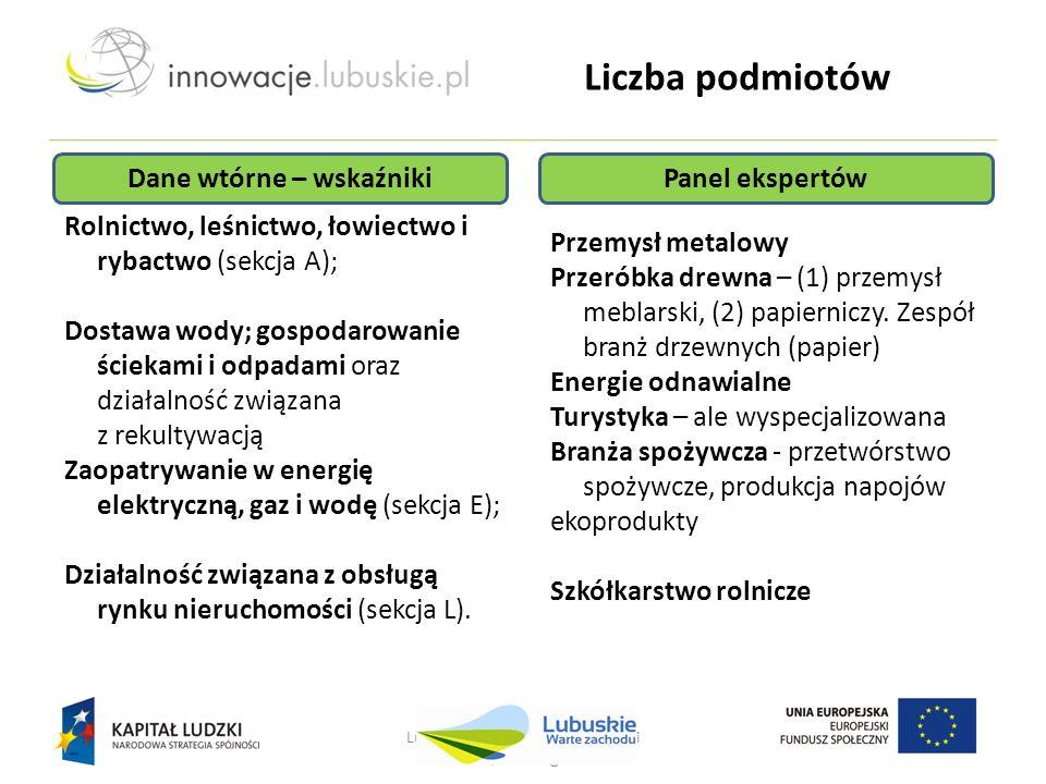 Liczba podmiotów Rolnictwo, leśnictwo, łowiectwo irybactwo (sekcja A); Rolnictwo, leśnictwo, łowiectwo i rybactwo (sekcja A); Dostawa wody; gospodarowanieściekami i odpadami orazdziałalność związanaz rekultywacją Dostawa wody; gospodarowanie ściekami i odpadami oraz działalność związana z rekultywacją Zaopatrywanie w energięelektryczną, gaz i wodę (sekcja E); Zaopatrywanie w energię elektryczną, gaz i wodę (sekcja E); Działalność związana z obsługąrynku nieruchomości (sekcja L).