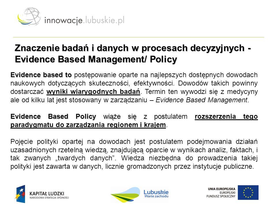 Znaczenie badań i danych w procesach decyzyjnych - Evidence Based Management/ Policy Evidence based to Evidence based to postępowanie oparte na najlepszych dostępnych dowodach naukowych dotyczących skuteczności, efektywności.