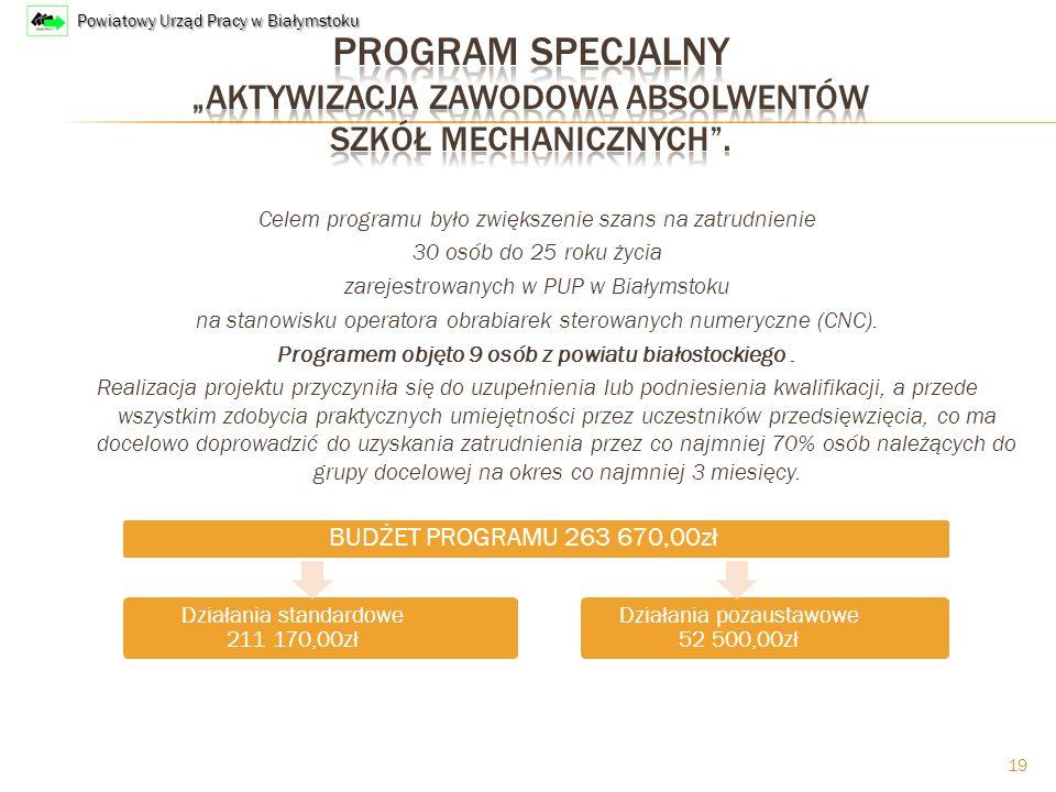 Celem programu było zwiększenie szans na zatrudnienie 30 osób do 25 roku życia zarejestrowanych w PUP w Białymstoku na stanowisku operatora obrabiarek sterowanych numeryczne (CNC).