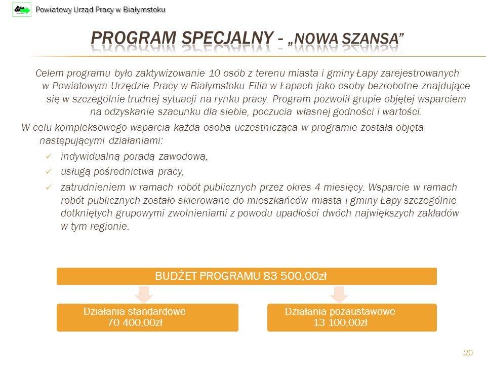 Celem programu było zaktywizowanie 10 osób z terenu miasta i gminy Łapy zarejestrowanych w Powiatowym Urzędzie Pracy w Białymstoku Filia w Łapach jako osoby bezrobotne znajdujące się w szczególnie trudnej sytuacji na rynku pracy.