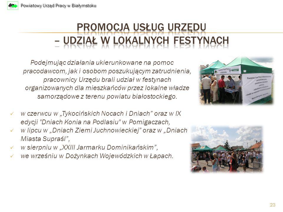 Podejmując działania ukierunkowane na pomoc pracodawcom, jak i osobom poszukującym zatrudnienia, pracownicy Urzędu brali udział w festynach organizowanych dla mieszkańców przez lokalne władze samorządowe z terenu powiatu białostockiego.