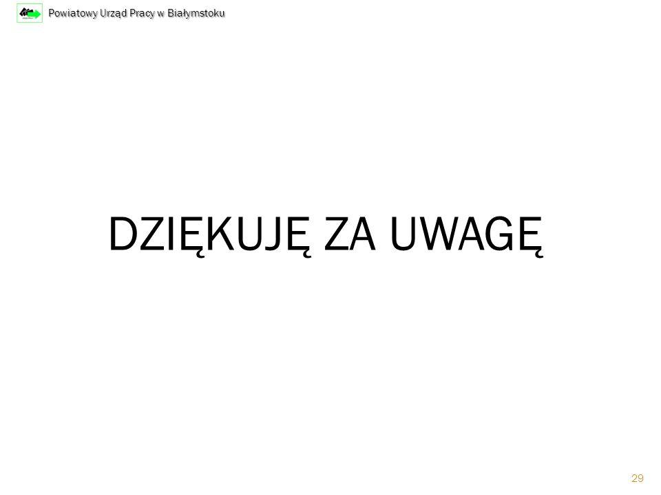 29 DZIĘKUJĘ ZA UWAGĘ Powiatowy Urząd Pracy w Białymstoku