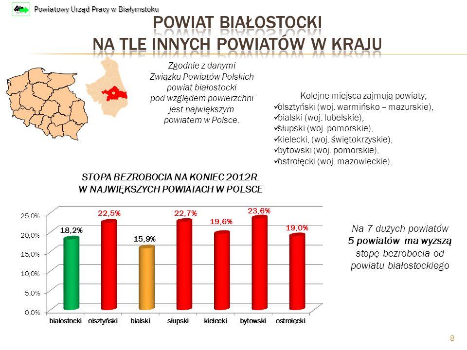 8 Zgodnie z danymi Związku Powiatów Polskich powiat białostocki pod względem powierzchni jest największym powiatem w Polsce.