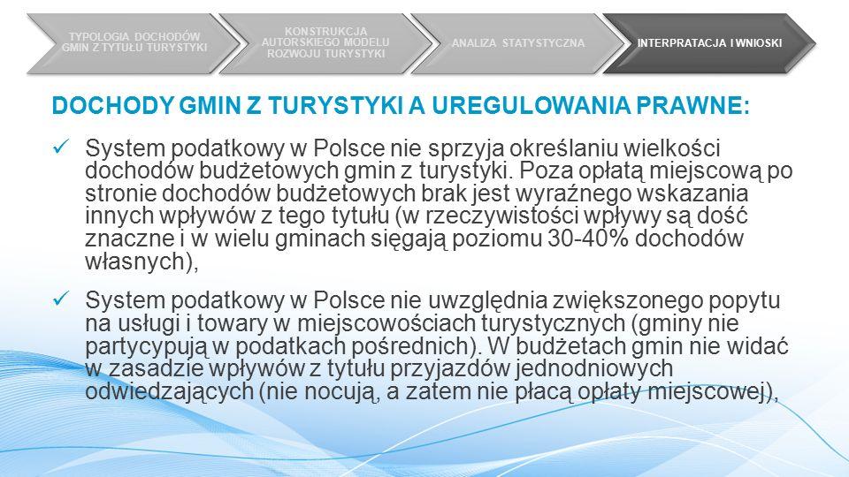 TYPOLOGIA DOCHODÓW GMIN Z TYTUŁU TURYSTYKI KONSTRUKCJA AUTORSKIEGO MODELU ROZWOJU TURYSTYKI ANALIZA STATYSTYCZNAINTERPRATACJA I WNIOSKI DOCHODY GMIN Z TURYSTYKI A UREGULOWANIA PRAWNE: System podatkowy w Polsce nie sprzyja określaniu wielkości dochodów budżetowych gmin z turystyki.