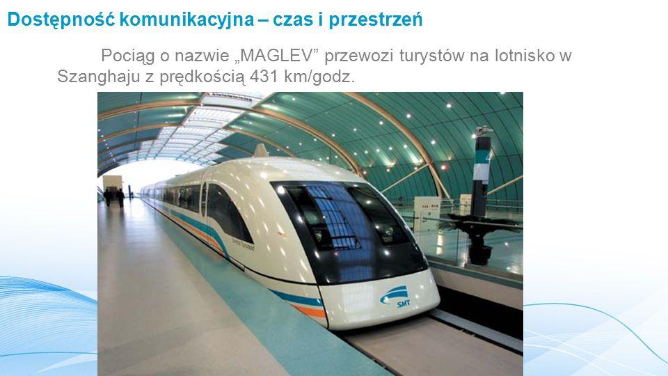 """Dostępność komunikacyjna – czas i przestrzeń Pociąg o nazwie """"MAGLEV przewozi turystów na lotnisko w Szanghaju z prędkością 431 km/godz."""