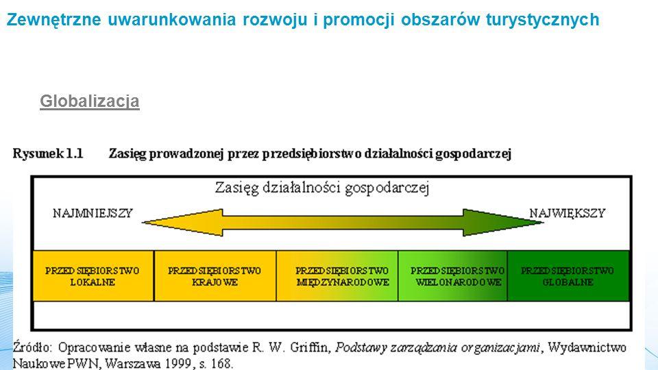 Zewnętrzne uwarunkowania rozwoju i promocji obszarów turystycznych Globalizacja