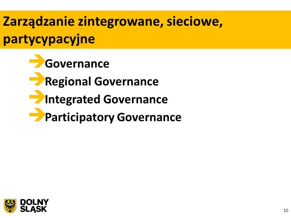 10  Governance  Regional Governance  Integrated Governance  Participatory Governance Zarządzanie zintegrowane, sieciowe, partycypacyjne