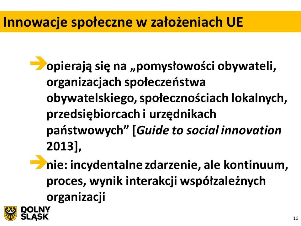 """16  opierają się na """"pomysłowości obywateli, organizacjach społeczeństwa obywatelskiego, społecznościach lokalnych, przedsiębiorcach i urzędnikach państwowych [Guide to social innovation 2013],  nie: incydentalne zdarzenie, ale kontinuum, proces, wynik interakcji współzależnych organizacji Innowacje społeczne w założeniach UE"""