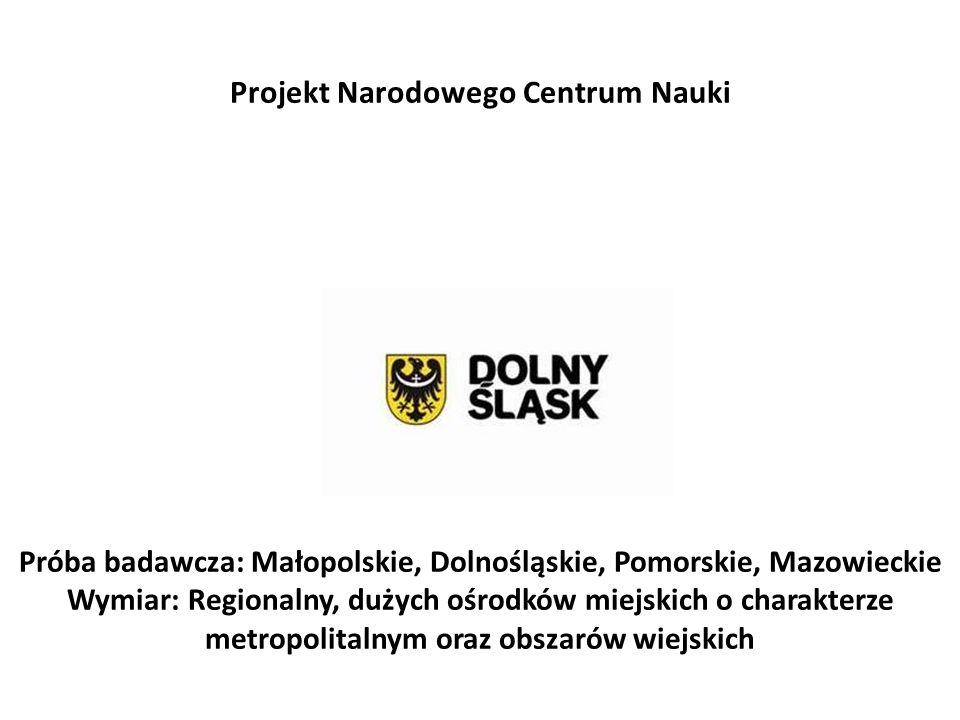 Projekt Narodowego Centrum Nauki Próba badawcza: Małopolskie, Dolnośląskie, Pomorskie, Mazowieckie Wymiar: Regionalny, dużych ośrodków miejskich o charakterze metropolitalnym oraz obszarów wiejskich