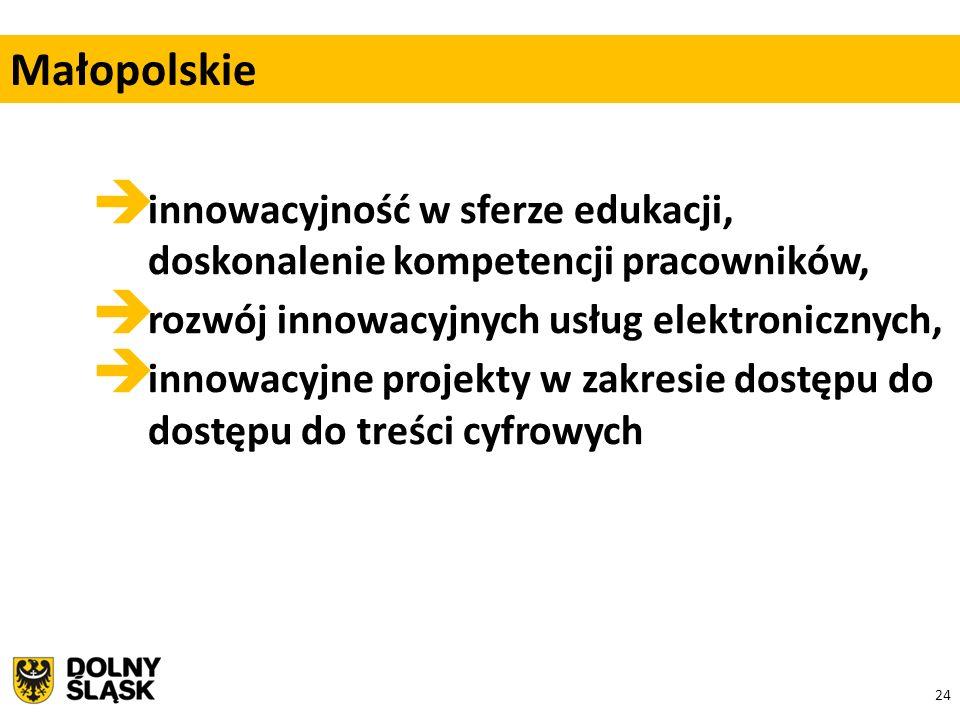 24  innowacyjność w sferze edukacji, doskonalenie kompetencji pracowników,  rozwój innowacyjnych usług elektronicznych,  innowacyjne projekty w zakresie dostępu do dostępu do treści cyfrowych Małopolskie