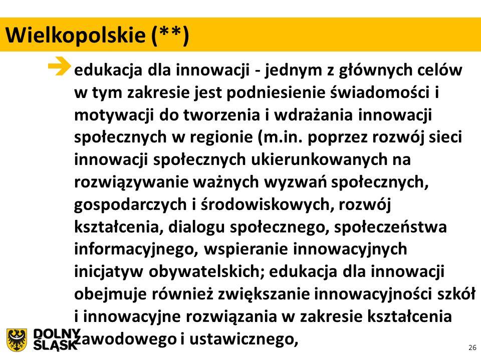 26  edukacja dla innowacji - jednym z głównych celów w tym zakresie jest podniesienie świadomości i motywacji do tworzenia i wdrażania innowacji społecznych w regionie (m.in.
