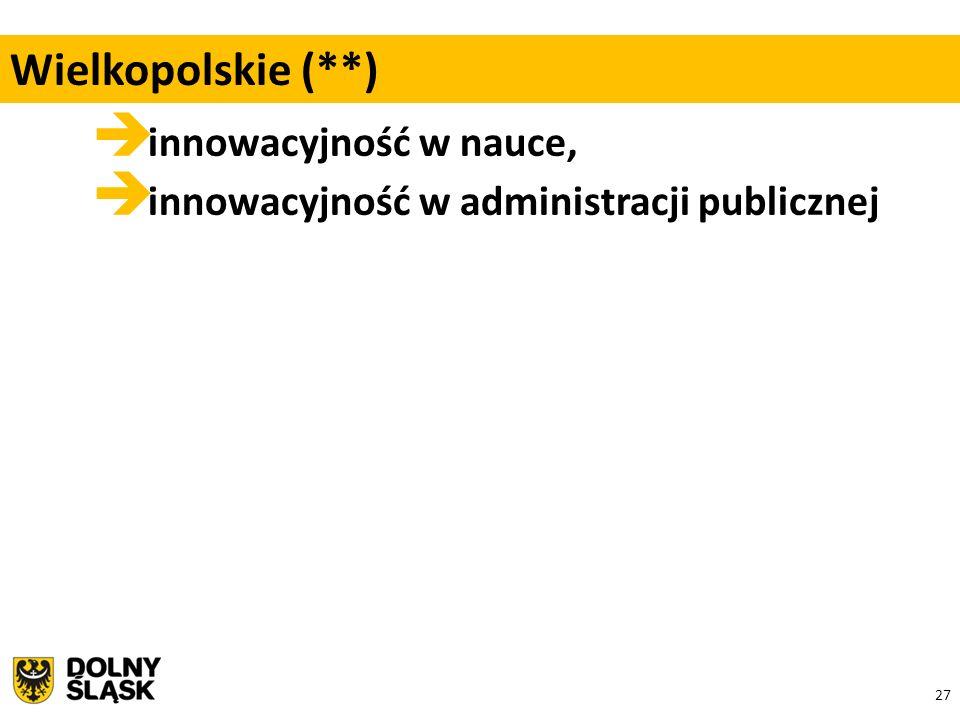 27  innowacyjność w nauce,  innowacyjność w administracji publicznej Wielkopolskie (**)