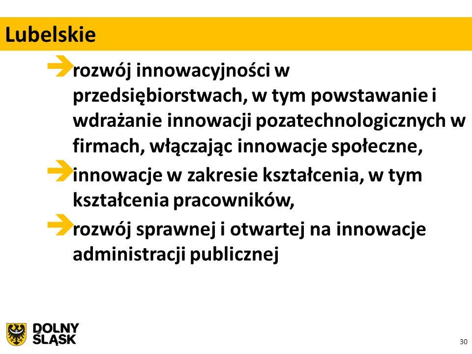 30  rozwój innowacyjności w przedsiębiorstwach, w tym powstawanie i wdrażanie innowacji pozatechnologicznych w firmach, włączając innowacje społeczne,  innowacje w zakresie kształcenia, w tym kształcenia pracowników,  rozwój sprawnej i otwartej na innowacje administracji publicznej Lubelskie