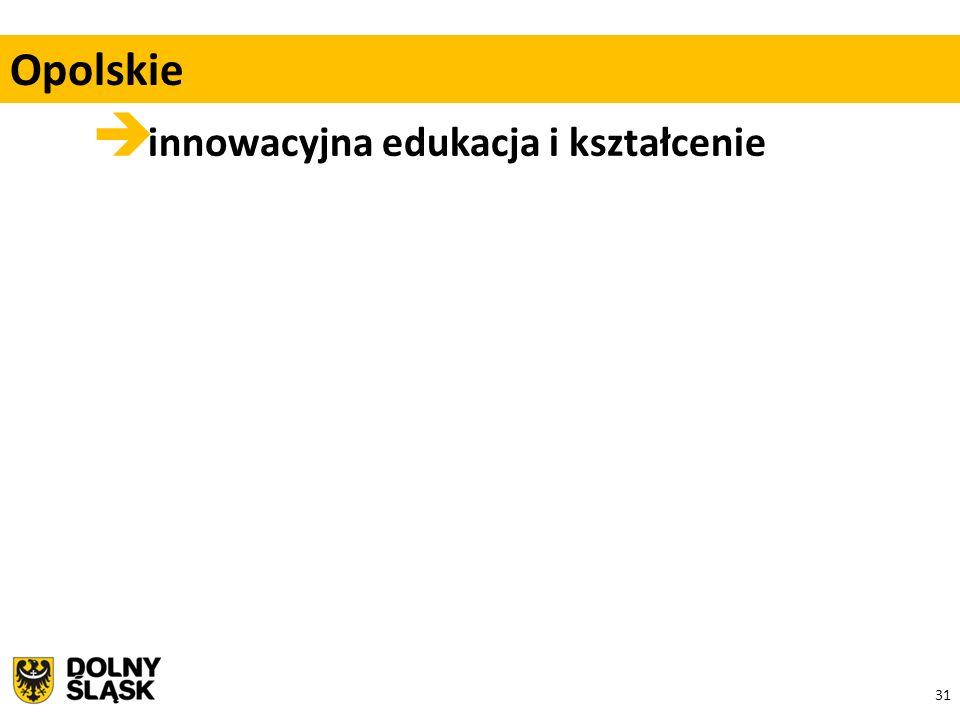 31  innowacyjna edukacja i kształcenie Opolskie