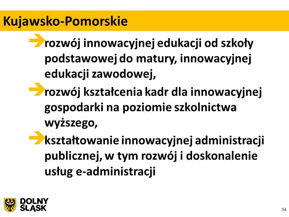 34  rozwój innowacyjnej edukacji od szkoły podstawowej do matury, innowacyjnej edukacji zawodowej,  rozwój kształcenia kadr dla innowacyjnej gospodarki na poziomie szkolnictwa wyższego,  kształtowanie innowacyjnej administracji publicznej, w tym rozwój i doskonalenie usług e-administracji Kujawsko-Pomorskie